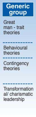 Generic group Great man - trait theories Behavioural theories Contingency theories Transformation al/