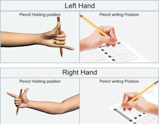 holding to writing position when you write the answer. When the answer is written, immediately take