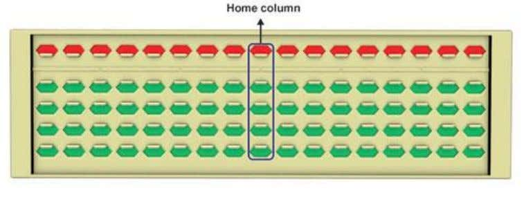 use only the middle unit pointer (in the 9th column) - Home column - to start