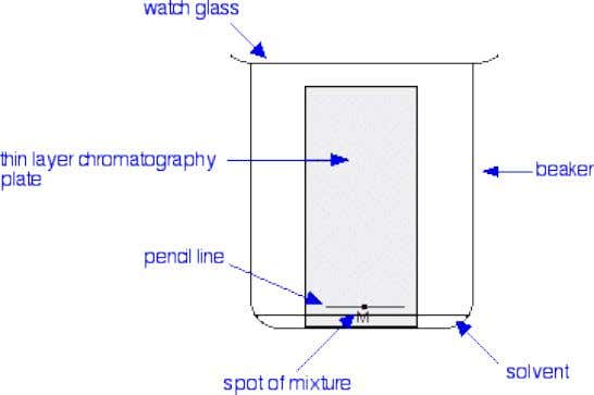 Chromatography Background Chromatography is used to separate mixtures of substances into their components. All forms of