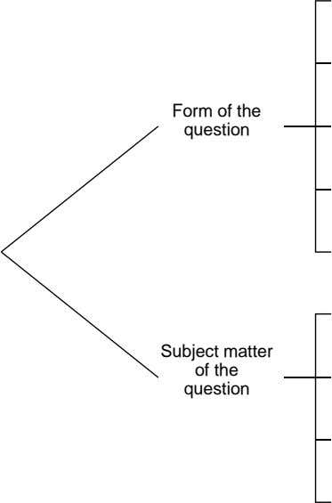 Form of the question Subject matter of the question