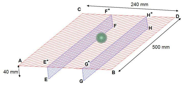 Local Impact Strength of Sandwich Panels Kristjan Tabri Figure 18. Geometry and dimensions of the modelled