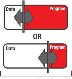 Data Program OR Program Data