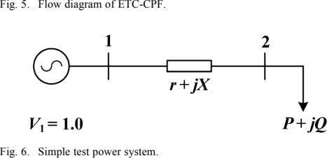Fig. 5. Flow diagram of ETC-CPF. Fig. 6. Simple test power system.