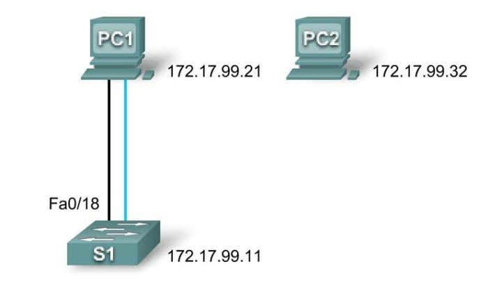 PT Activity 2.4.7: Configure Switch Security Topology Diagram Addressing Table Device Interface IP Address Subnet