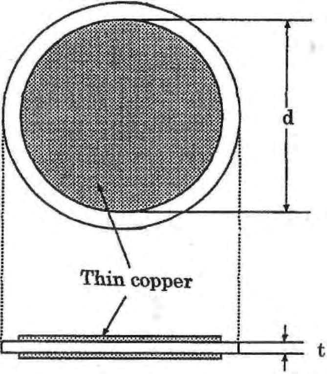Figure 3. Experimental set-up. Figure 4. Capacitor used for the experiment. 67