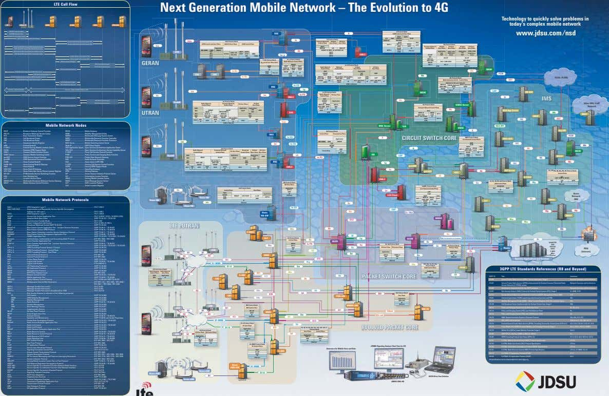 LTE Call Flow Next Generation Mobile Network – The Evolution to 4G Technology to quickly