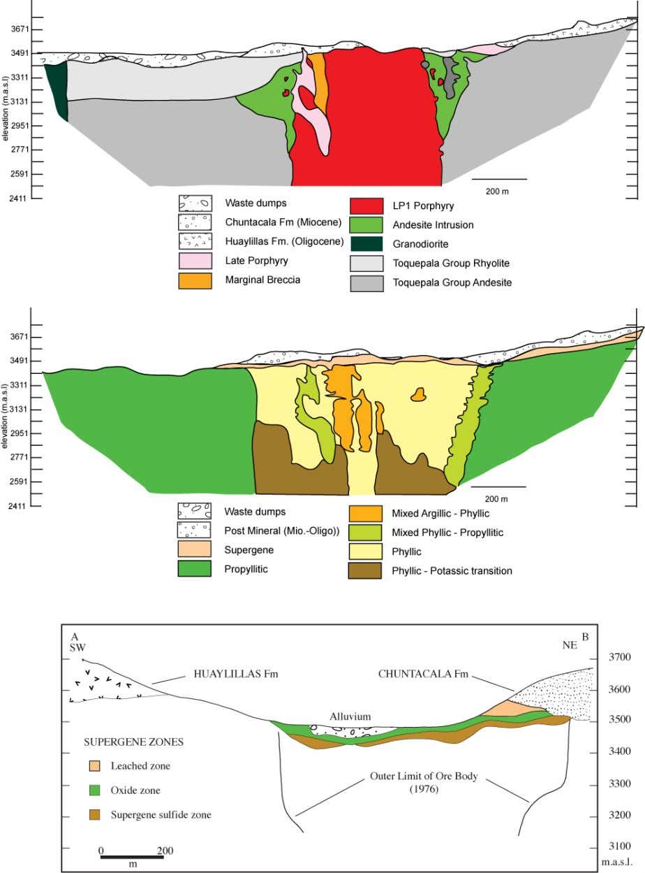 Figure 8. Cross sections of the Cuajone mine showing the distribution of rock units, hydrothermal