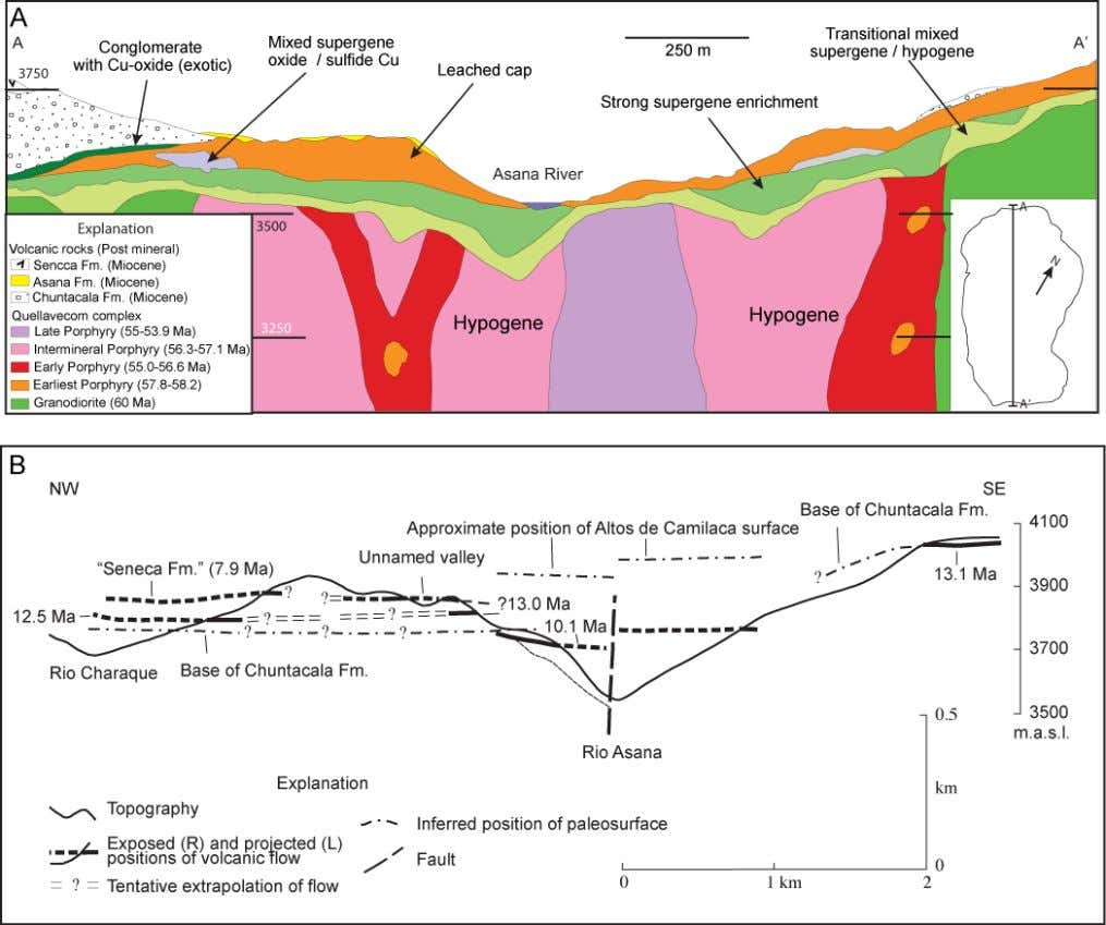 associated with some of the intermineral dike complexes. Figure 10. Cross sections of the Quellaveco deposit