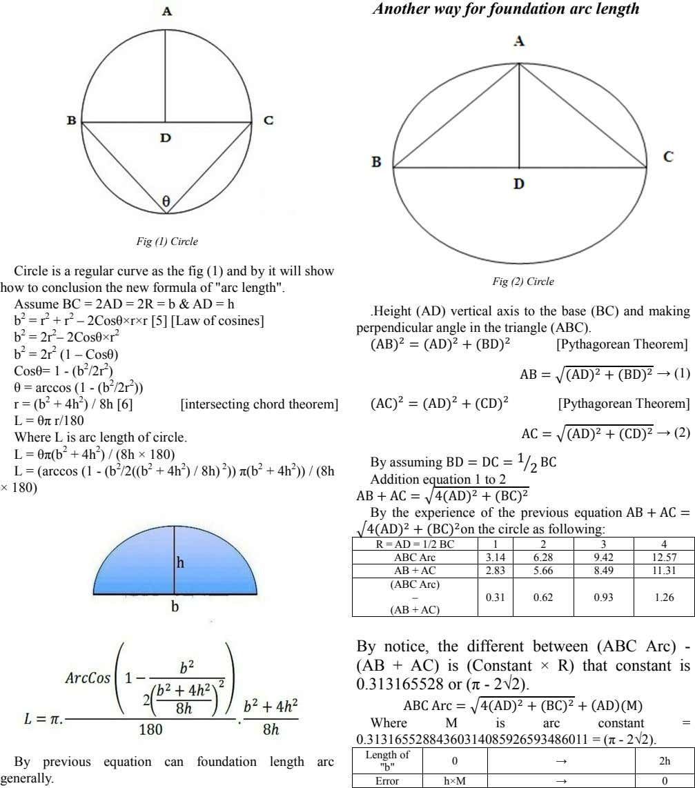Another way for foundation arc length Fig (1) Circle Circle is a regular cur ve as