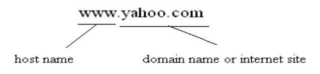 domain name) to IP address and IP address to host name . 3.5.1 PARTS OF DNS