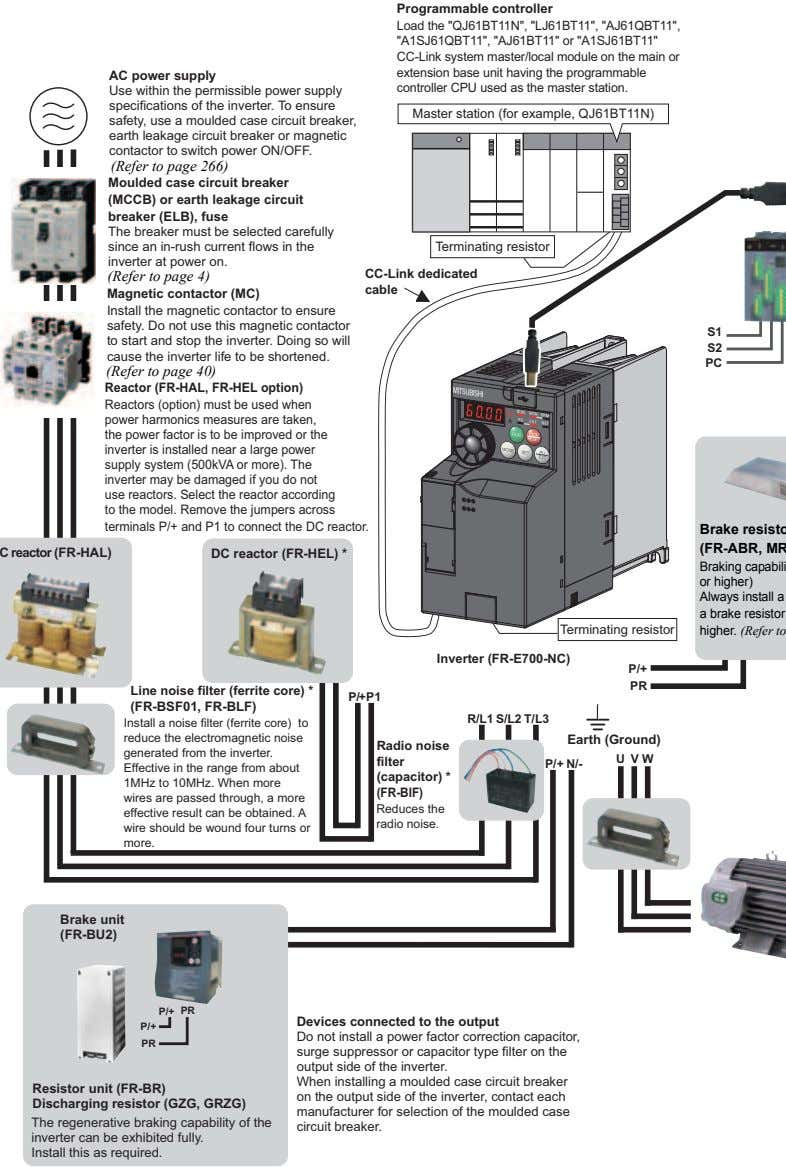 Programmable controller AC power supply Use within the permissible power supply specifications of the inverter.