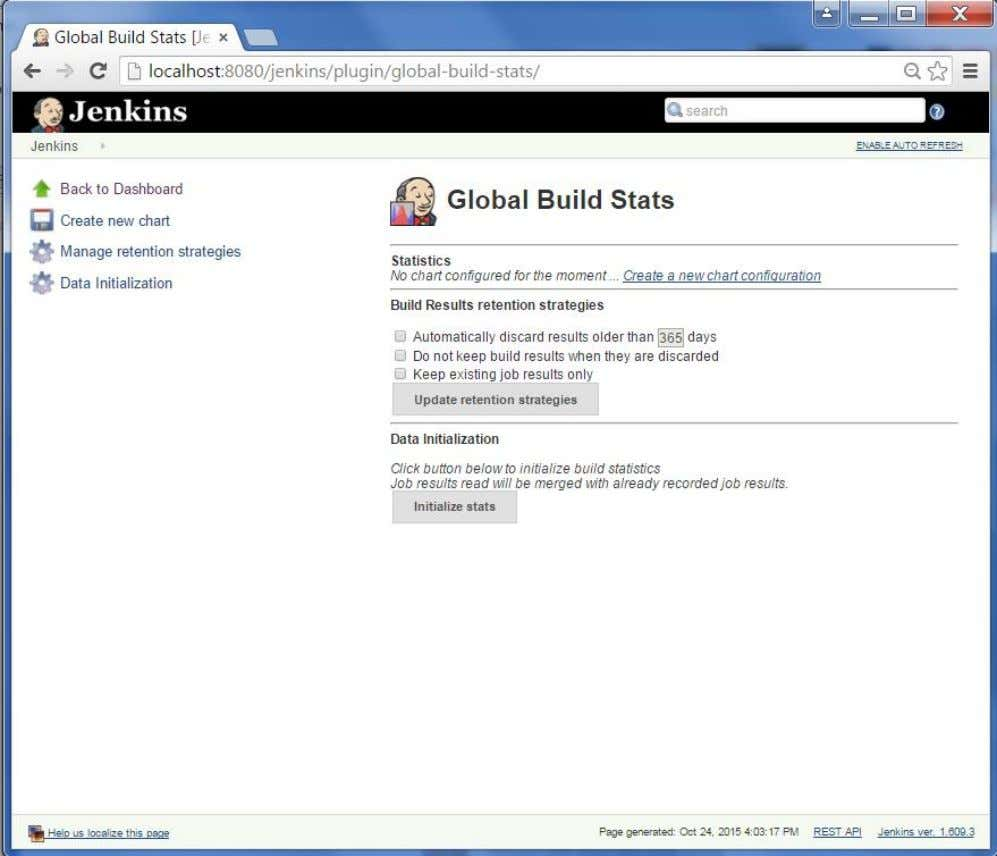 the existing records for builds which have already been carried out and charts can be created