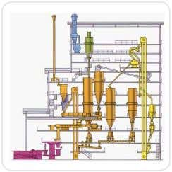 and mixing Anode forming and cooling Pitch fume dry scrubbing HTM system Butts and reject anode