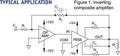 TYPICAL APPLICATION Figure 1. Inverting composite amplifier.