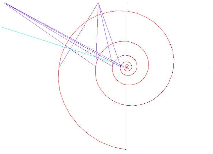 centre in a geometric progression as we illustrate below: Figure 17 This spiral winds out more