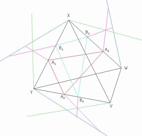 with three defined breathing measures on three of its edges: Figure 22 The vertices VWXY of