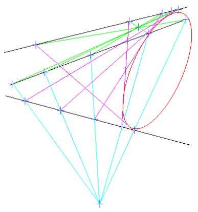joined by magenta lines which are tangential to an ellipse: Figure 4 The process of finding