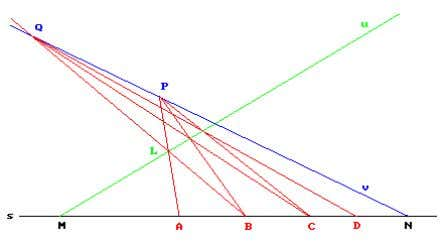 how this may be applied to transform a line into itself: Figure 5 We start with