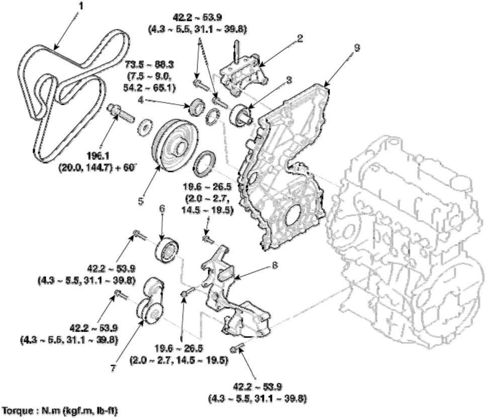 2. Service Procedure and Notification Timing system 1. Drive belt 2. Engine support bracket 3. Idler