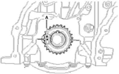 "6. Install the timing chain ""B"" lever (A), the timing chain ""A"" lever (B) and"