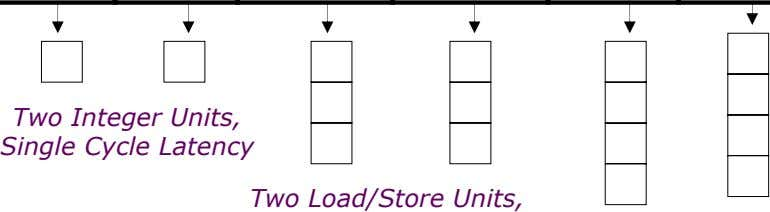 Two Integer Units, Single Cycle Latency Two Load/Store Units,