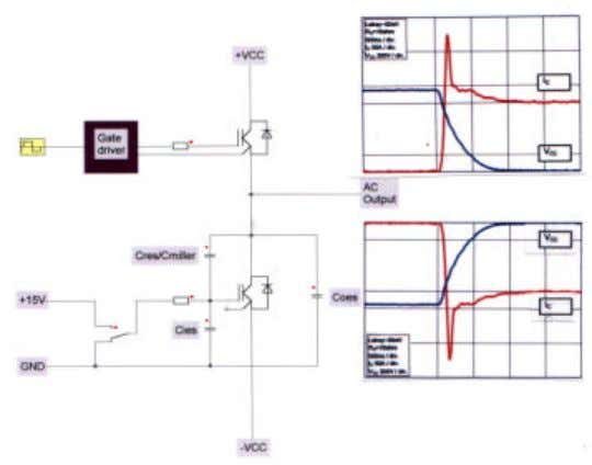 will have a frequency equivalent to the PWM pulse frequency. Picture 11: Unipolar gate drive and