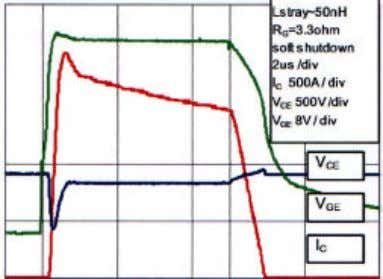 Picture 14: Current and voltage wave forms on IGBT under short circuit situation If V