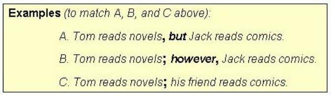 Punctuation patterns (to match A, B, and C above): A. Independent clause , coordinating conjunction