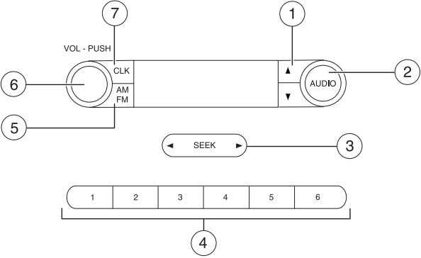 Systems AUDIO SYSTEMS AM/FM stereo system (if equipped) The AM/FM stereo system does not contain rear