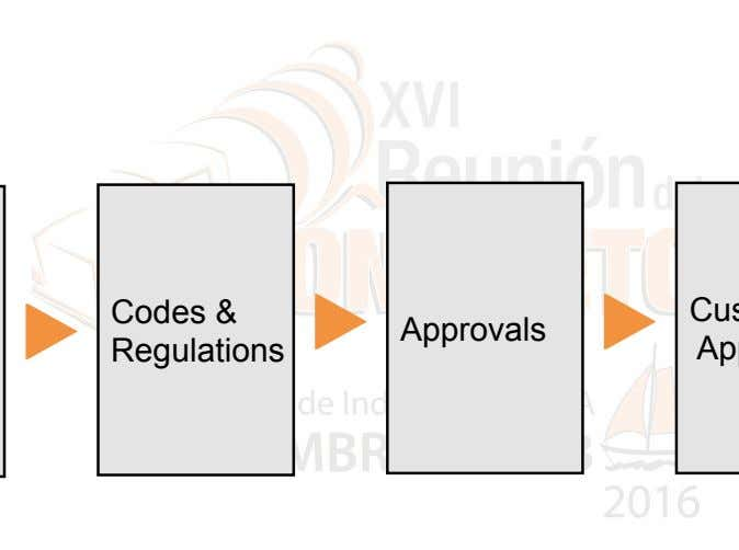 Codes & Regulations Approvals