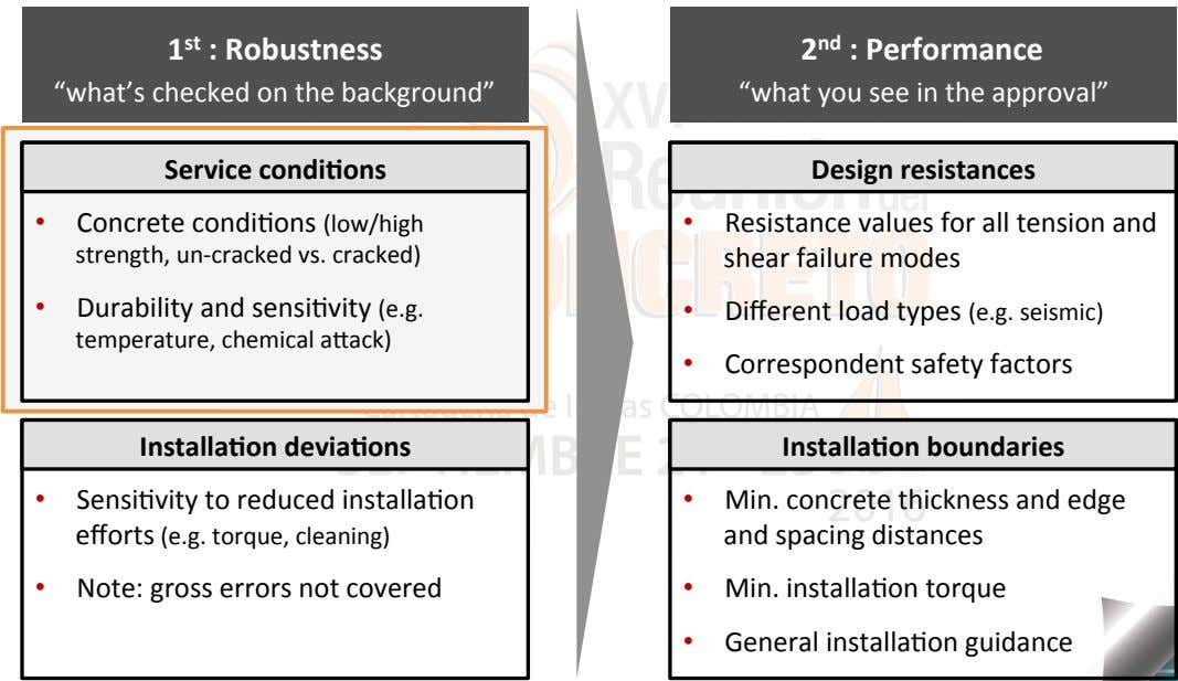 "1 st : Robustness 2 nd : Performance ""what's checked on the background"" ""what you"