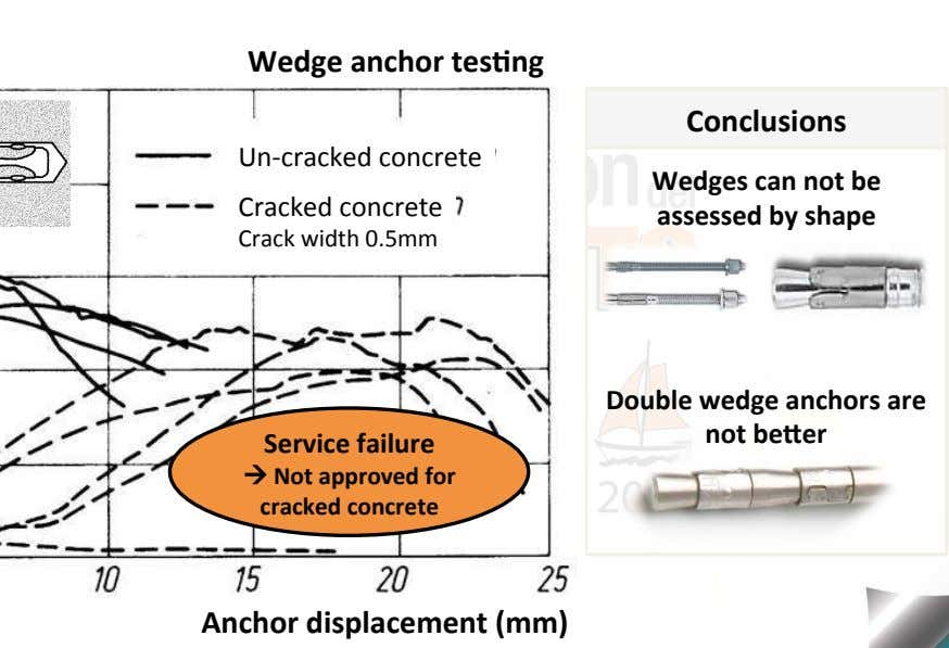Wedge anchor tes7ng Conclusions Un-cracked concrete Cracked concrete Wedges can not be assessed by shape