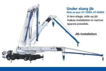 Under slung jib (Side up type: GT-750ER, GT-600ER) A two-stage, side up jib makes installation