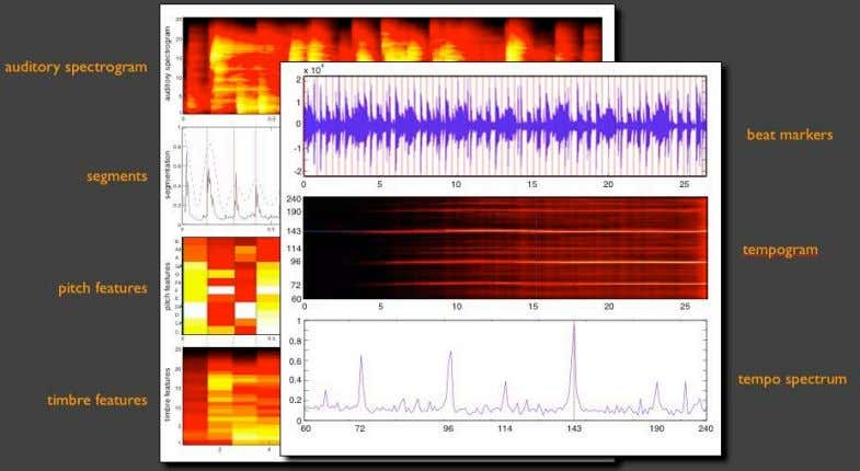 d'écran - How Echo Nest acoustic analysis works) T h e http://docs.echonest.com.s3-website-us-east-