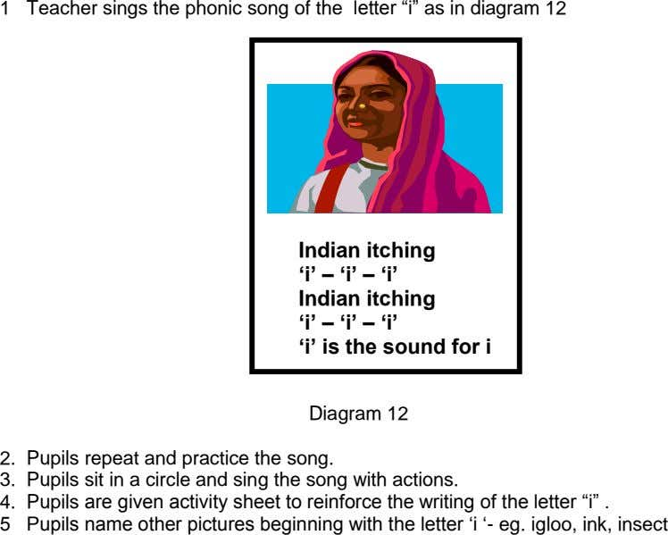 "1 Teacher sings the phonic song of the letter ""i"" as in diagram 12 Indian"