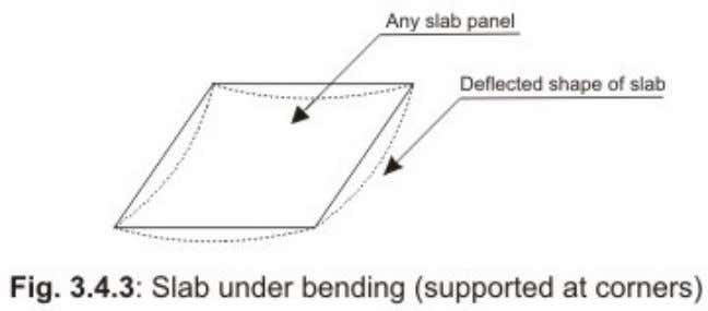 Reinforced concrete beams and slabs ca rry loads primarily by bending (Figs. 3.4.1 to 3).