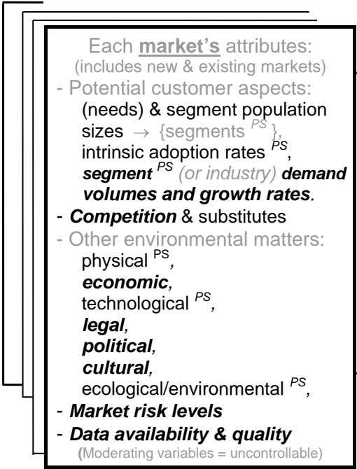 Each market's attributes: (includes new & existing markets) - Potential customer aspects: (needs) & segment