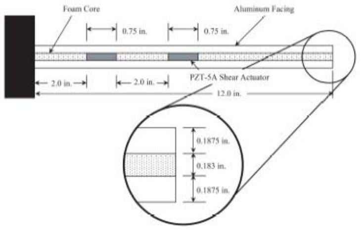 Figure 2. Configuration of the adaptive sandwich beam containing two piezoelectric shear actuators. 2004 ABAQUS