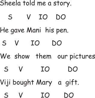 www.tntextbooks.in Rakhi gave Grandfather a cherry. Give the patterns for the following sentences 86