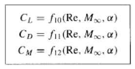 In terms of nondimensional coefficient: Flow Similarity: Since the coefficients depend on Reynolds numbers and Mach