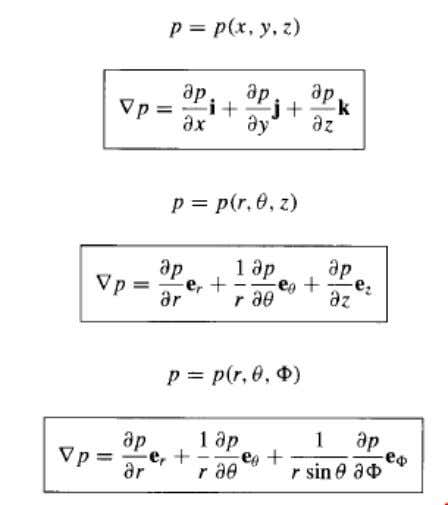 rate of change of the quantity in the specified direction. Divergence of a vector field Physically