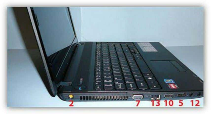 ports on many desktops and laptops, and the common uses for each port. Figure 1: Desktop