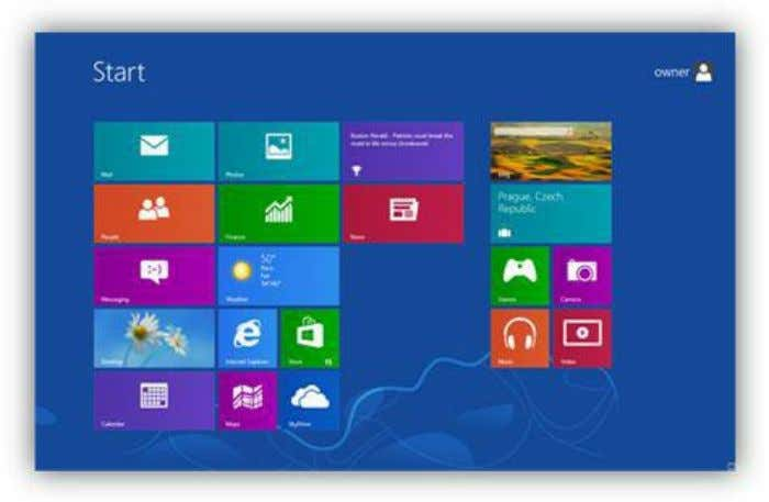 have loaded, you will find a screen similar to Figure 18. Figure 18: Windows Start Screen