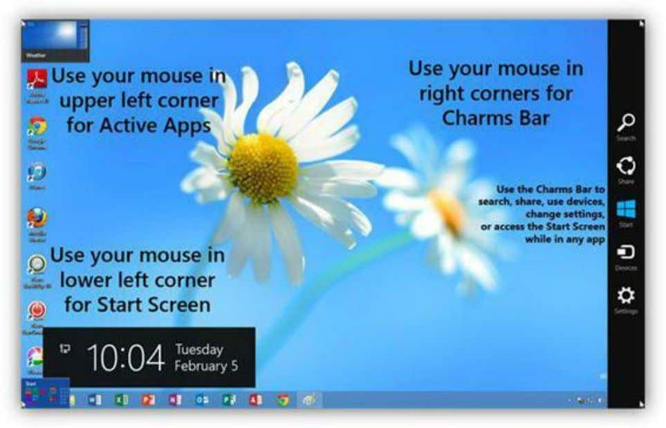 Figure 53: Mouse Hot Corners Figure 54 provides information on accessing a Modern UI App's