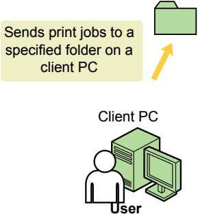 Sends print jobs to a specified folder on a client PC Client PC User