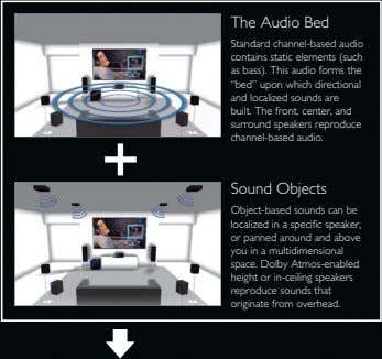 The Audio Bed Standard channel-based audio contains static elements (such as bass). This audio forms