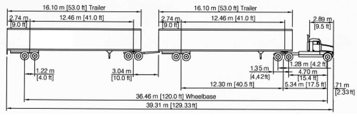 Double-Trailer: WB-37D (WB-120D) • If current freeze on size and we ight limits were lifted, a