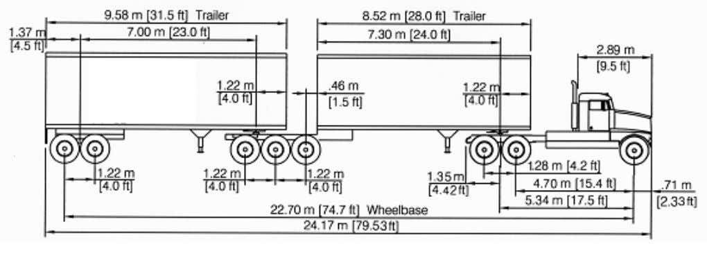 Double-Trailer: WB-23BD (WB-75BD) • B-train double-trailers trucks are fairly common in Canada and northern tier of
