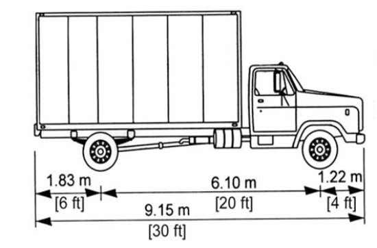 Single-Unit Trucks • Current SU design vehicle – 2 axles – Overall length – 9.15 m